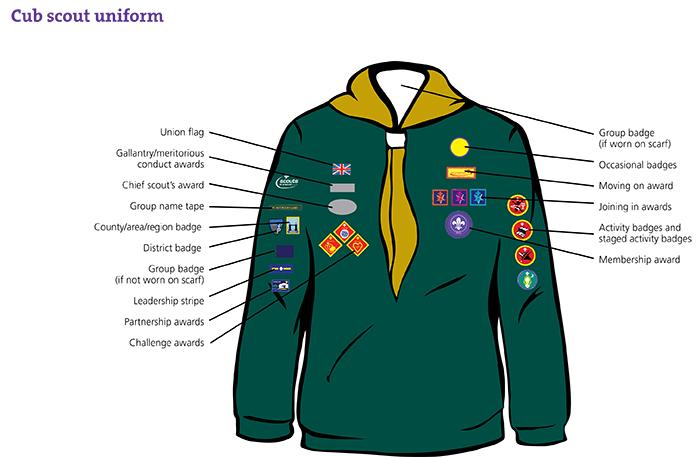cub scout leader handbook au